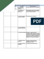 Analisis Reglamento Creacion Intervencion y Suspension UEP