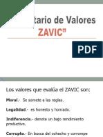 INVENTARIO DE VALORES DE ZAVIC ppt