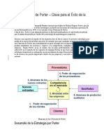 Las 5 Fuerzas de Porter Clave de exito de las empresas.pdf