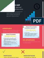 Algoritmo SJF.pdf