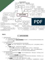 通識筆記 能源科技與環境.pdf
