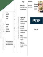 elementos básicos del menú