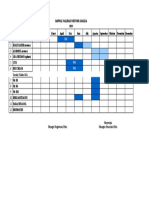 jadwal validasi  metode analisa 2020