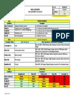 DDSMRA 08 form
