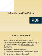 refraction_and_snells_law