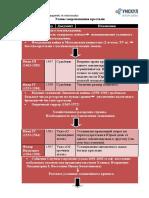 Etapy_Zakreposchenia_Krestyan_Ot_Ali.pdf