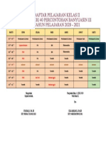 Daftar Pelajaran Kelas II 2020-2021