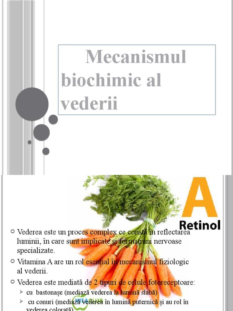 Vitamina slabă a vederii. Vitamina slabă a vederii