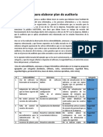 Indicaciones para elaborar plan de auditoría 2020 II.docx
