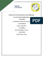 ACTIVIDAD- CUADRO COMPARATIVO.docx