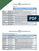 Anexo - Transferencia de Partidas a favor de treinta y nueve (39) Gobiernos Locales