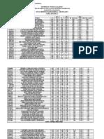 Notas Definitivas Seccion s Tercer Lapso
