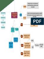 ISMA 3_JohanChay_Mconceptual_modelos de investigación de operaciones