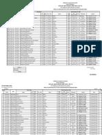 Copy of Revisi TW 2 daftar siswa TP 20102011