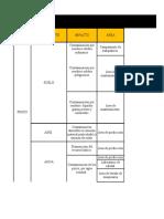 Matriz de impacto ambiental proyecto San Damian.xlsx