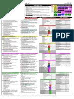 1_BABOKv3_ASummary_v1_00.pdf