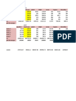 comparaison prix de vente et CA (1).xlsx