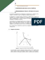 2. Sistema de Compresion Mecanica