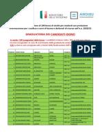 Graduatoria bando protezione int 2020-2021.pdf
