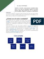 EL CICLO CONTABLE.docx