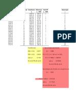 Dados Estatística Não-Paramétrica incompleta