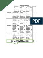 elena evaluacion.docx