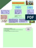 ADY ELERA FARCEQUE - PARADIGMA CONSTRUCTIVISTA.docx