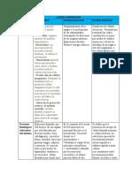 Cuadro Comparativo Morfo.docx