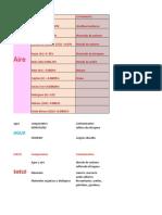 componentes de aire, agua y suelo.xlsx