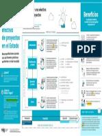 3. DGV Infografia_Gestion_valores_resultado