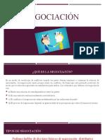 Clase_Negociacion