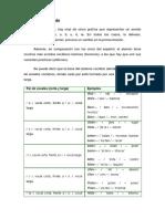 fonética de alemán
