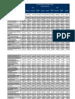 Data_PDB_harga_konstan_2015-2016.xls.xls