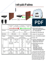 Pages from Cisco-VCS-IP-Port-Usage-for-Firewall-Traversal-Deployment-Guide