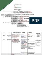 Plex brahial.doc
