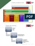 S05.s1 - Material - Herramientas de gestión - Benchmarking, Coaching
