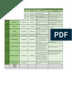 CRONOGRAMA DE ACTIVIDADES (3).pdf