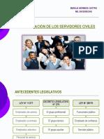 6 UNIDAD.- CLASIFICACIÓN DE LOS SERVIDORES CIVILES DEL SERVICIO CIVIL