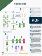 connected-home-ML-edge_RA.pdf