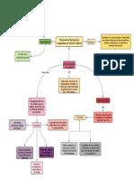 Desigualdad en Salud.pdf