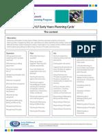 EYLF Planning Cycle.pdf
