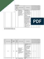 MODELO DE MATRIZ PARA CONTENIDOS MÍNIMOS Y RESULTADOS DE APRENDIZAJE OCT-2020.docx