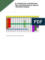 ACTIVIDAD ANÁLISIS DE LA ESTRUCTURA ORGA. Beatriz Montalban.pdf