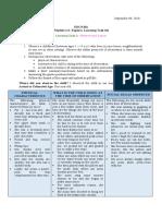Leonoras - EDCN101 (Module 2.3 Explore, Learning Task 2)