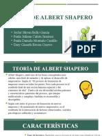 TEORIA DE ALBERT SHAPERO.pptx