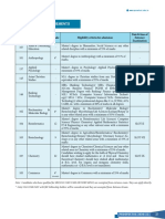 Ph.D._Admission_Requirement