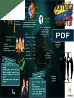 Infografia jornada laboral en Colombia