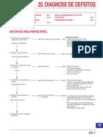 manualdeserviocbr600f11997defeito-140929080707-phpapp01.pdf
