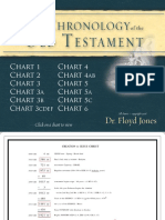 Chronology of the Old Testament_Reference Charts.pdf