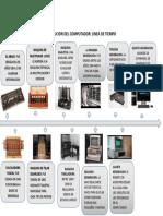 EVOLUCION DEL COMPUTADOR.pdf